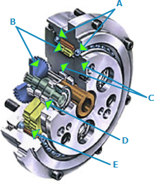 2 stage cycloidal gearbox