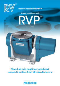 RVP-A Product Catalog
